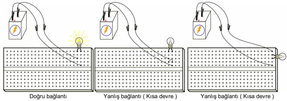 board bağlantı örnekleri