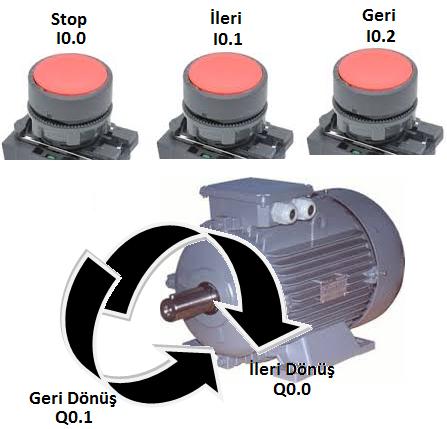 3 Fazlı Asenkron Motorun Devir Yönü Değiştirilmesi