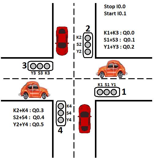 Karşılaştırıcı Kontaklar ile Trafik Işıkları 2
