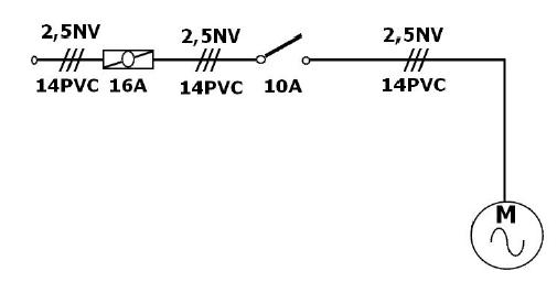 Bir Fazlı Motorların Paket Şalterle Kumandası kapalı şema